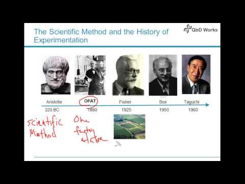 History of Design of Experiments - DOE