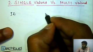 Single Valued Attributes vs Multivalued Attributes | Database Management System