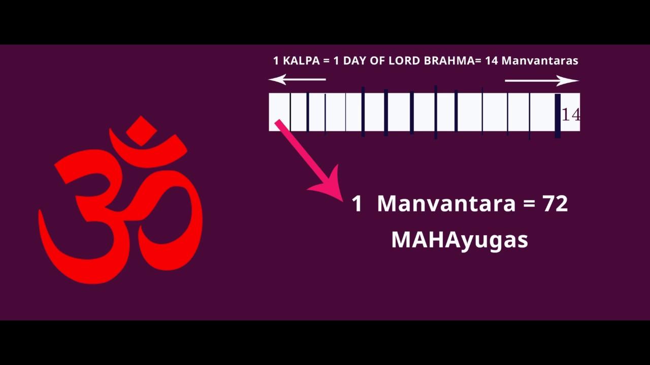Kali yuga end in tamil  VEDA  2019-07-07