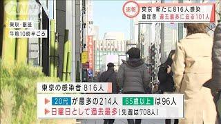 東京で新たに816人感染・・・日曜日最多 重症者は101人(2021年1月3日) - YouTube