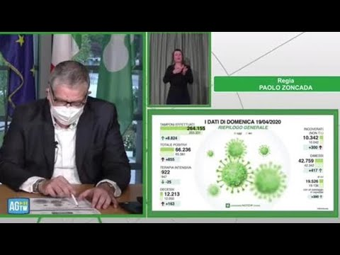 Coronavirus, in Lombardia +855 positivi e 163 deceduti