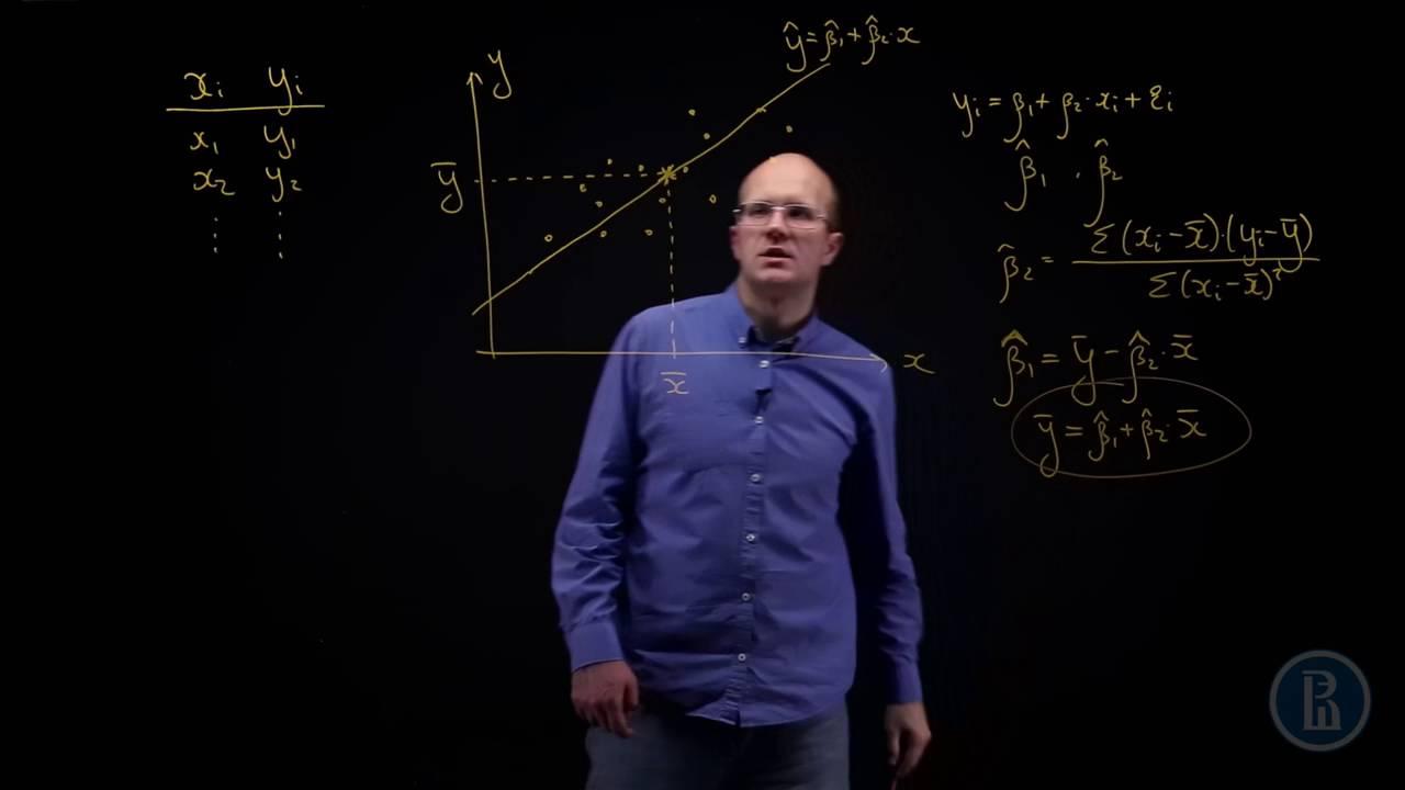 Эконометрика. Лекция 5 .Метод наименьших квадратов - YouTube