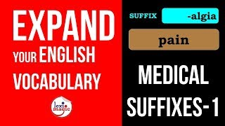 Suffixes in Medical Words-1