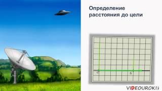 Радиолокация. Понятие о телевидении. Развитие средств связи(, 2014-11-05T11:46:52.000Z)