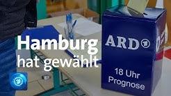 Wahl in Hamburg: SPD stärkste Partei - AfD raus (Stand 18:00 Uhr)