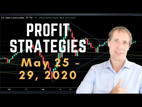 Weekly Forex Forecast & Technical Analysis for May 25- 29, 2020