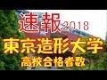 【速報】東京造形大学 2018年(平成30年) 合格者数高校別ランキング