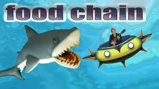 Ocean food chain song. What is the fastest shark and how do they depend on sunlight? Kids