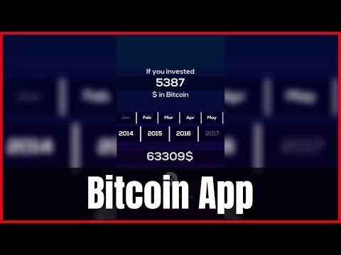 What If You Had Invested In Bitcoin? Calculator App