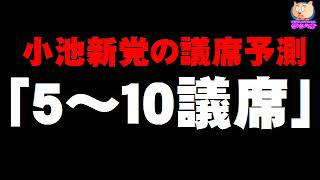 【衆院選2017】小池新党の議席予測「5~10議席」自民調査 thumbnail