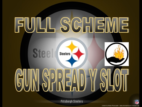 Madden 17 SCHEME - MOST UNIQUE RUN AUDIBLE IN GAME - MULTIPLE COVER 2 BEATERS - STEELERS  PB