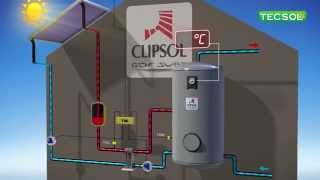 Installation solaire thermique autovidangeable : le principe (version courte)