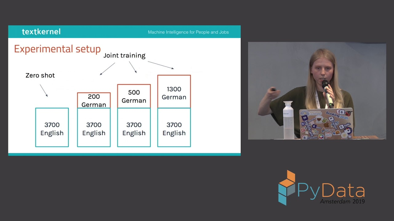 Image from How to expand your NLP Solution to new languages