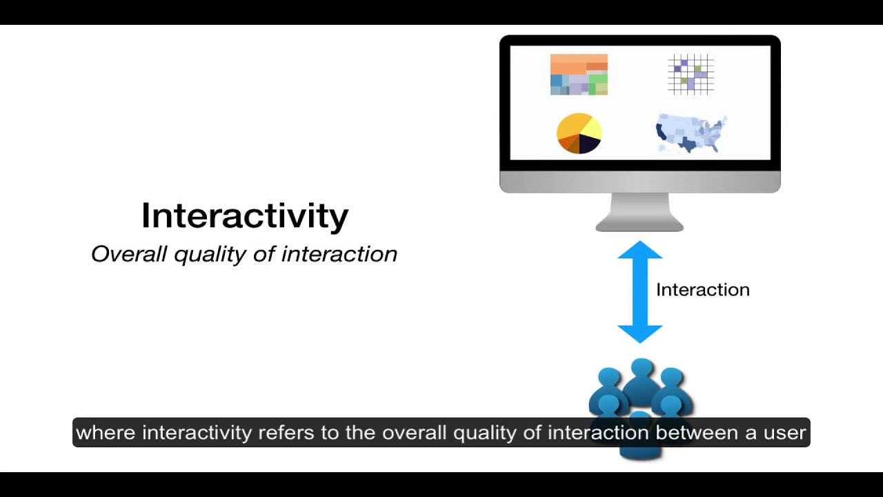 Interactivity Factors in Visualization-Based Exploratory Search