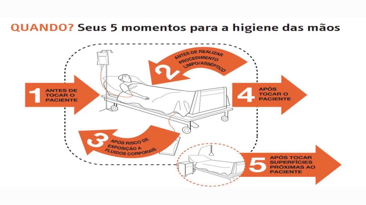 Preferência Os 5 Momentos da Higienização das mãos - HEAB - YouTube PB14