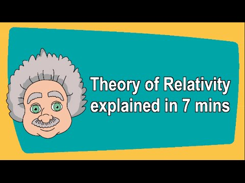 Theory Of Relativity Explained In 7 Mins Youtube