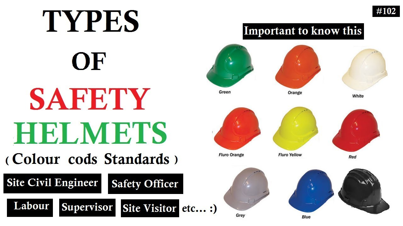 Safety Helmet colour codes standards | Which one is for Site Engineer,  Supervisor, Safety officer