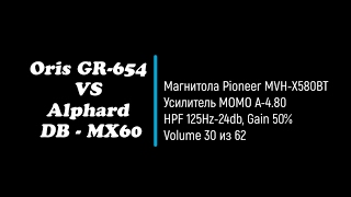 Oris GR-654  VS  Alphard DB-MX60