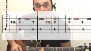 Les accords Jazz (débutant avancé) - Cours de guitare COMPLET