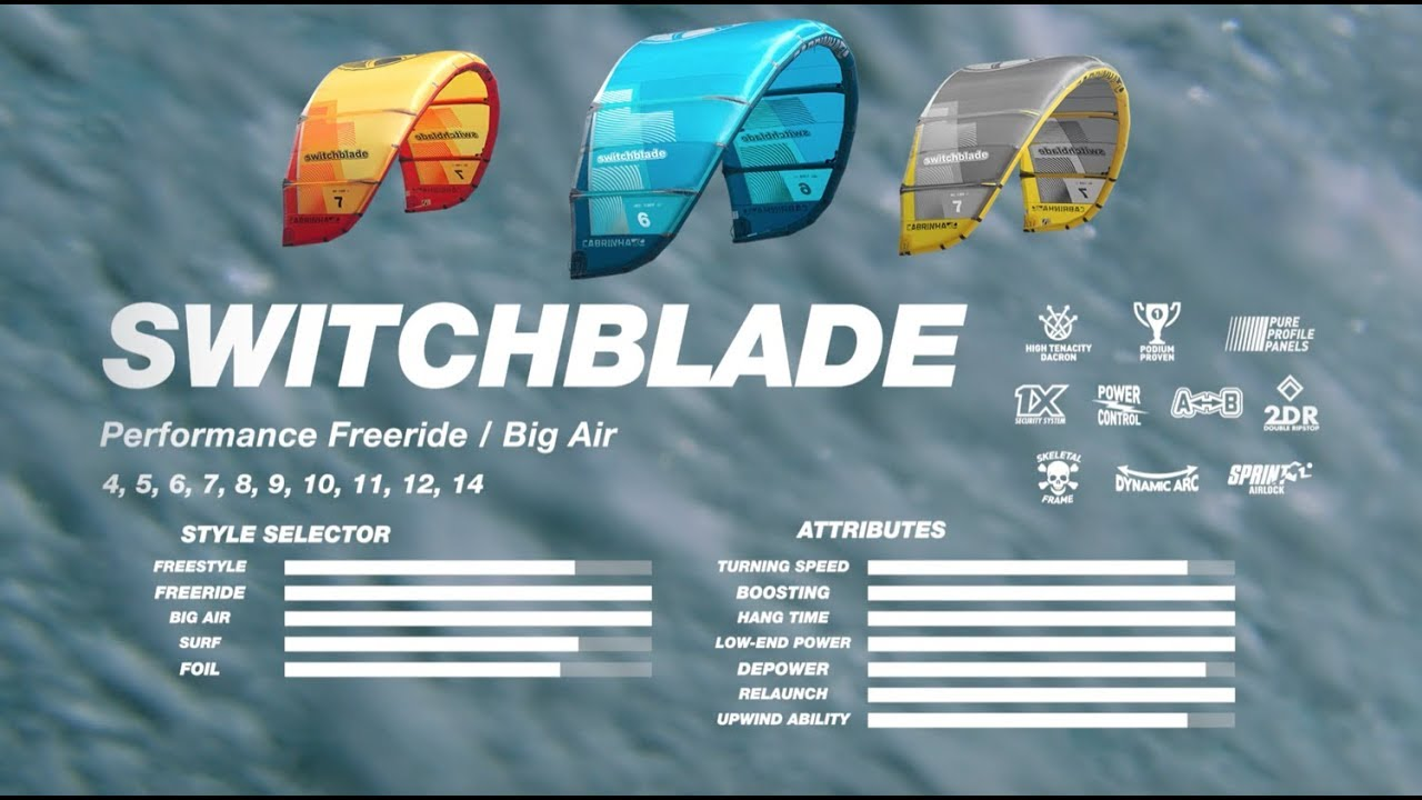 2019 Switchblade Kite (Cabrinha Kitesurfing) - YouTube