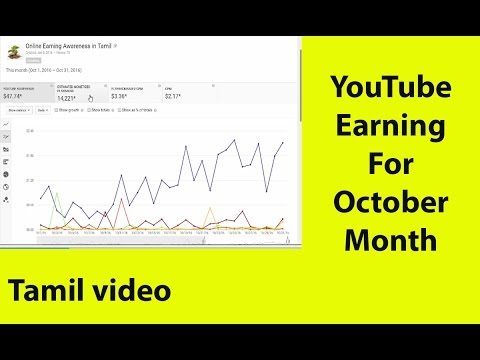 October Month YouTube Earning Report | Tamil Video|