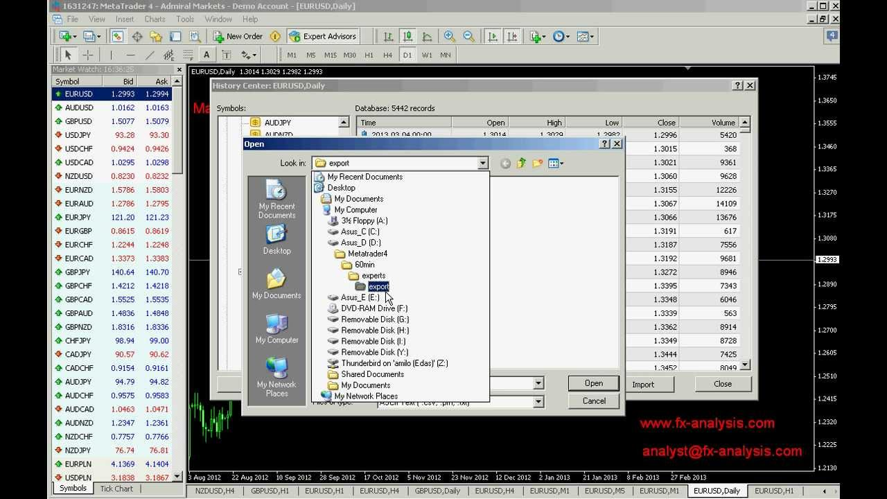 HistData com | MetaTrader: How to Import from CSV