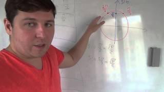 Алгебра 10 класс. 25 октября. Что такое арксинус arcsin