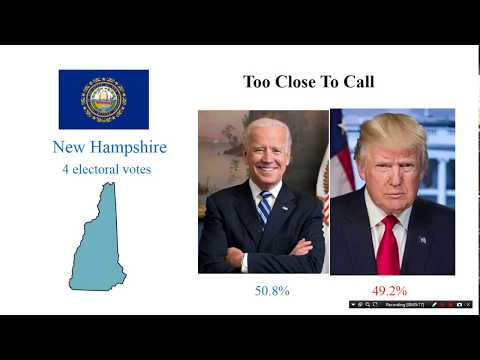 Election Night 2020: President Trump vs Joe Biden