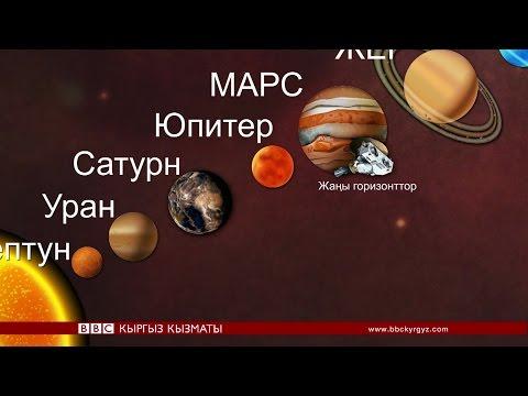 Алыскы жылдыздарга саякат - BBC Kyrgyz