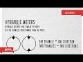 Hydraulic Symbols for Beginners