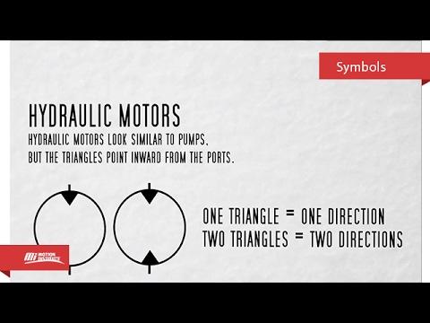 Hydraulic Symbols For Beginners Youtube