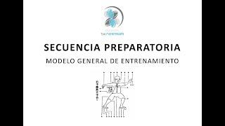 Preparación inicial para la práctica. Modelo 1