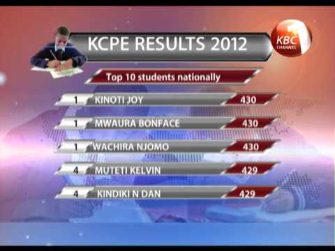 New Light academy ranked best school in 2012 KCPE