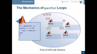 MatlabSystematics - ViYoutube