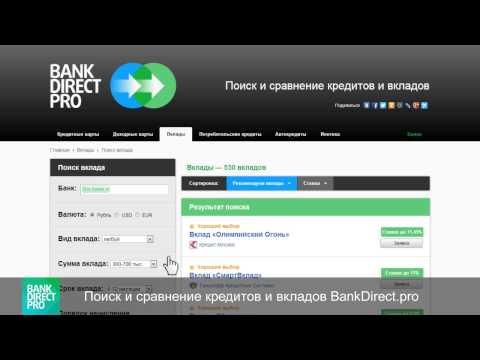 Вклады, депозиты, процентные ставки по вкладам в банках