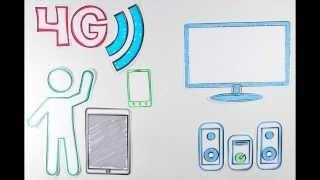 La evolución de la tecnología móvil
