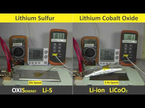 OXIS ENERGY Li-S BATTERY vs. Li-ION BATTERY (short circuit test)