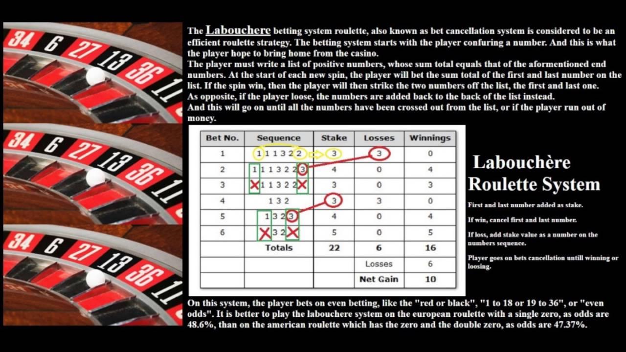 Cancellation betting strategy lazio vs ac milan betting tips