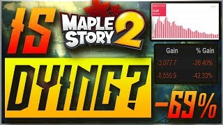 [MAPLESTORY 2] IS DYING ALREADY?!?!