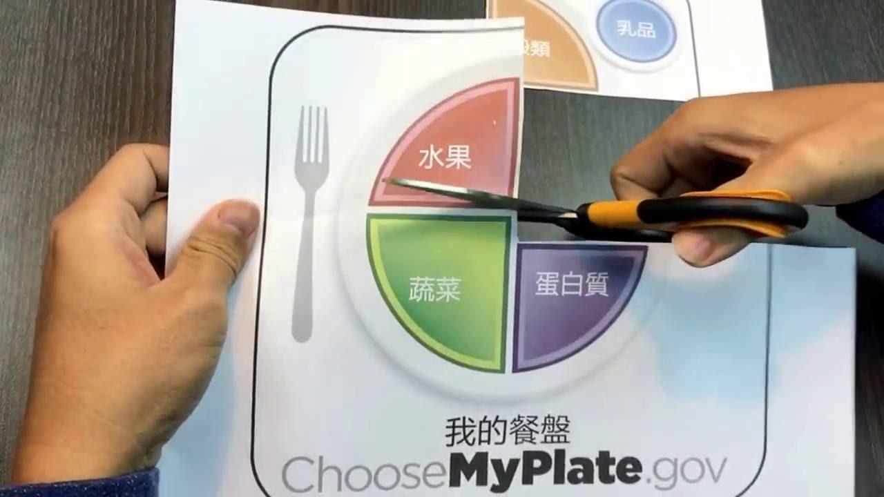 生酮飲食的比例 - YouTube