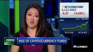 Bitcoin market is crushing. Hedge fund investors love Bitcoins!