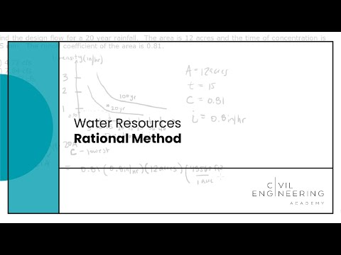Water Resources-Rational Method