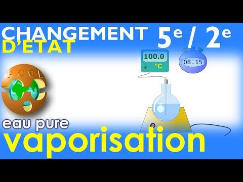 vaporization-of-pure-water