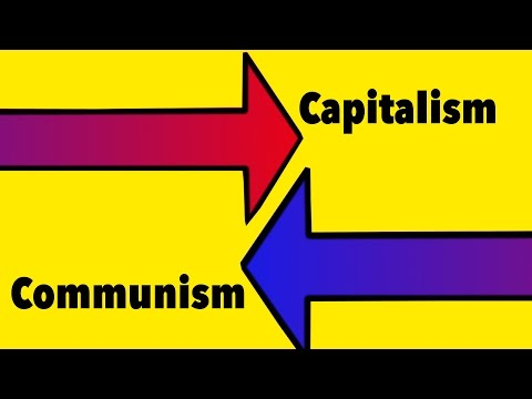 Political Ideology Left Wing Right Wing Explained, Socialism, Fascism, Libertarianism, Capitalism