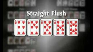 Texas Holdem hand rankings with examples.