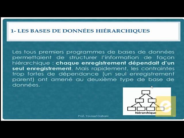 SQL 1 : Définition SQL & base de données