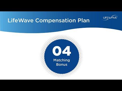 LifeWave Compensation Plan - Matching Bonus