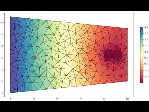 Triangular Mesh for Groundwater Models with MODFLOW 6 and