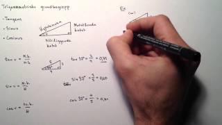 Gambar cover Trigonometriska grundbegrepp