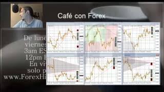 Forex con Café del 28 de Septiembre 2016